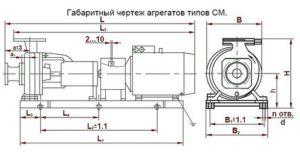 СМ 250–200–400 а/6